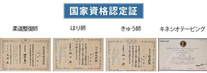 柔道整復師・はり師・きゅう師・キネシオテーピング
